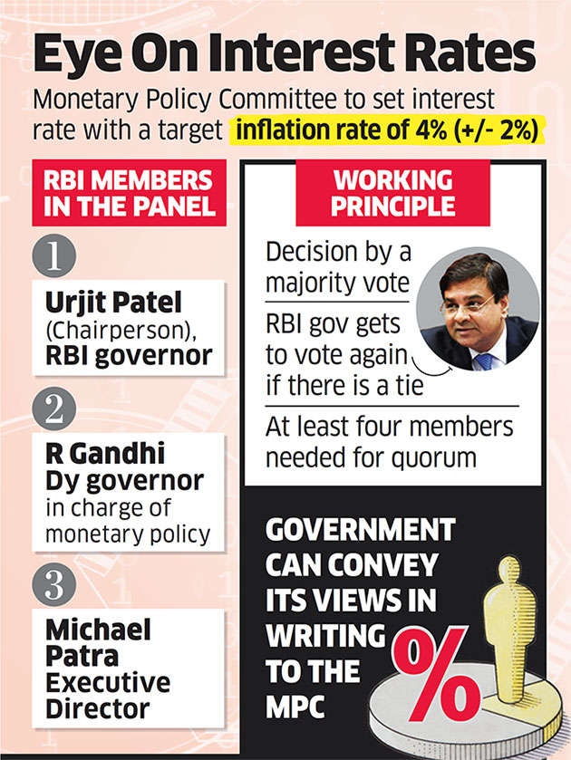 reviewing rbi monetary policy framework