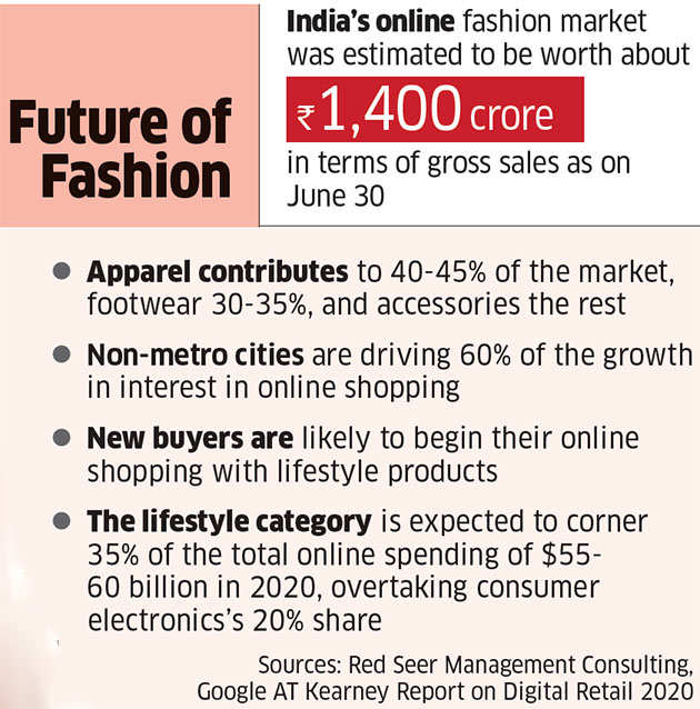 Niche Online Fashion Retailers Take On The Big Boys Of Ecommerce