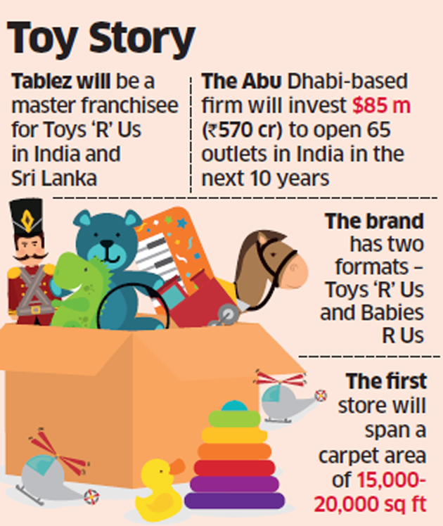 Tablez India To Bring Us Brand Toys R Soon