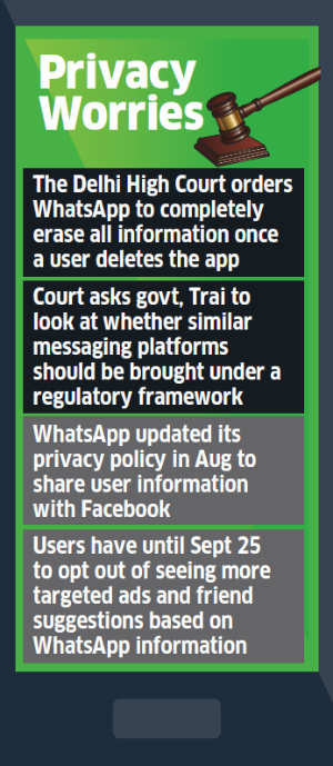 Delhi HC orders WhatsApp to scrub off user data once the app is uninstalled