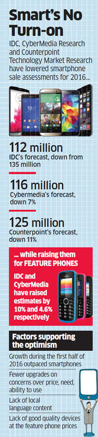 Feature phones will continue dominating Indian markets in 2016