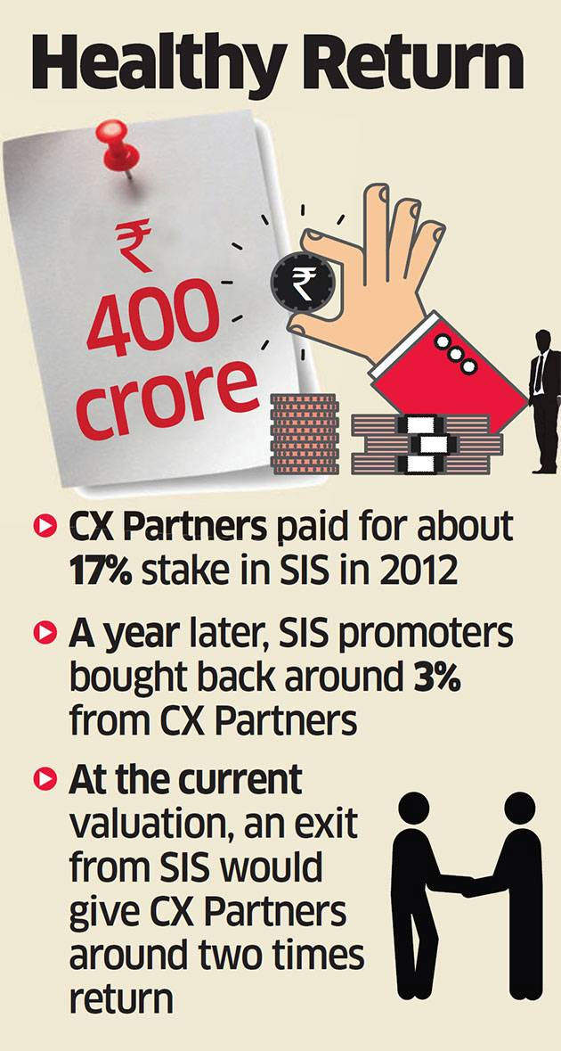 SIS paid Rs 350 crore for 75% stake in Dusters, which had put itself on the block in September last year and was looking at a valuation of Rs 300-350 crore.