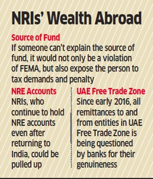 NRIs under ED Scanner over fund transfers in NRE accounts