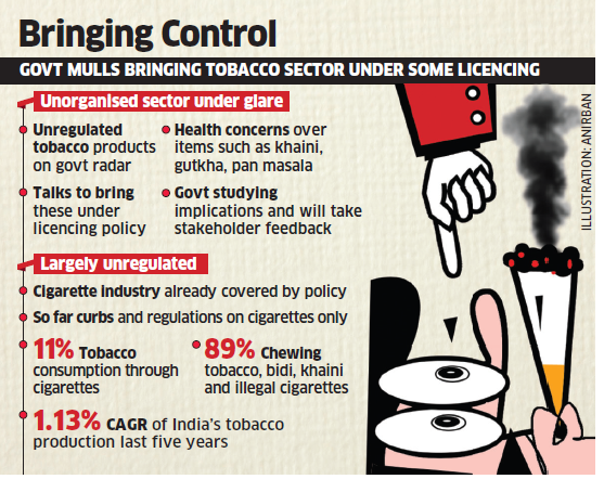 Government mulls new licensing policy for tobacco items