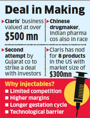 Top PE firms join race for Claris Lifesciences' US business