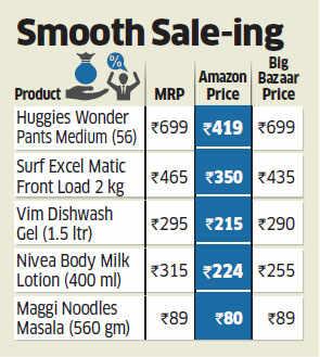 Amazon drives FMCG bargain, offers discounts upto 50 per cent