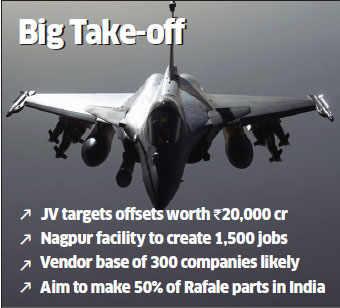 Anil Ambani to get big slice of Rafale deal via Dassault JV