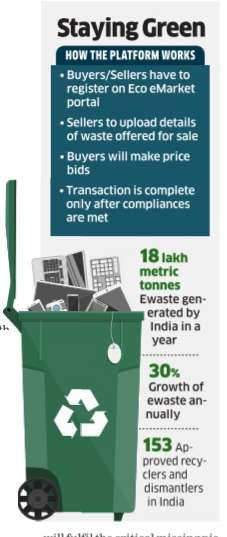 Nothing goes to waste in Eco eMarket