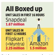 Snapdeal sells 1.67 million items in 16 hours