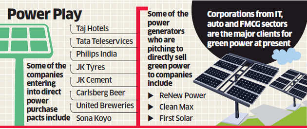 Companies buying green power directly from producers