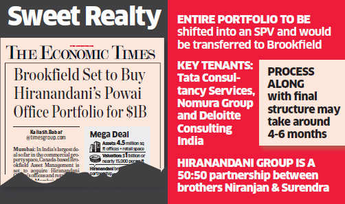 Brookfield buys $1-B office space from Hiranandanis
