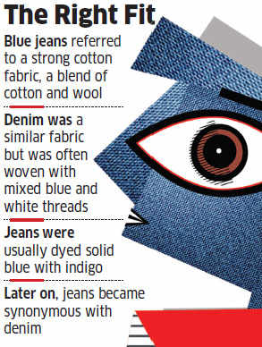 The right fit! Jeans, more swadeshi than you think - The