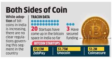 Zebpay looks to raise $5m for Bitcoins