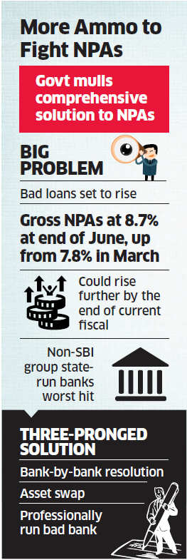 Government plans big push to rid banks of rotten assets