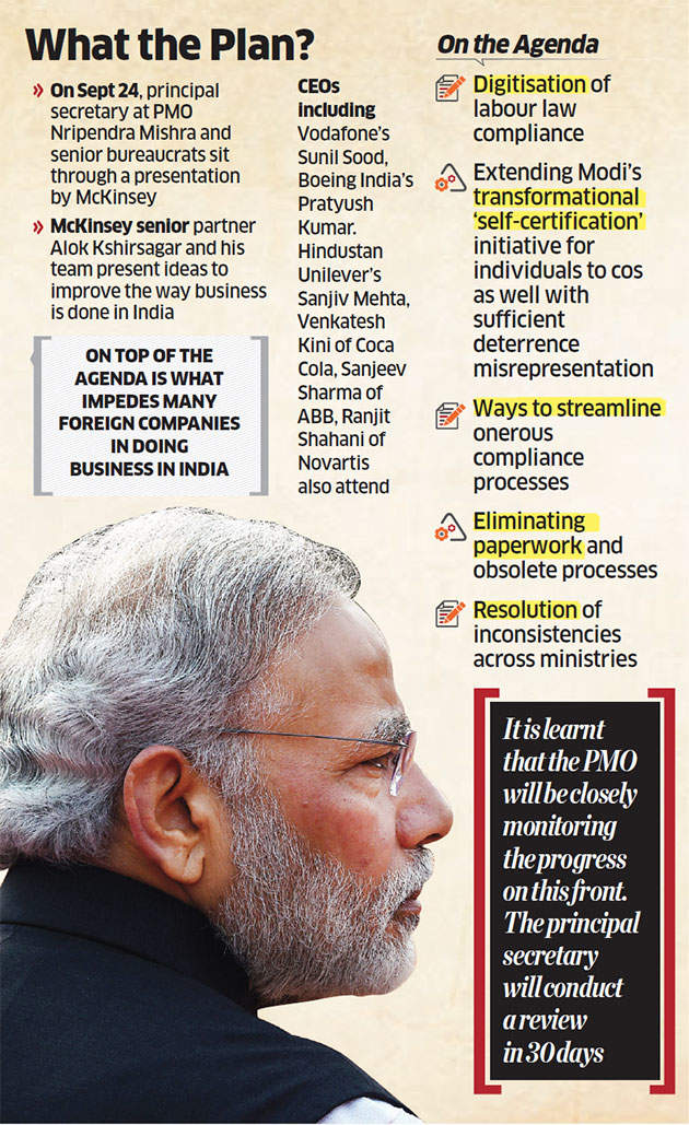 PMO seeks to rope in top global consultancy McKinsey to push ease of doing business