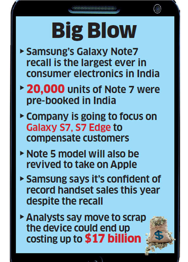 Samsung India may take Rs 420-crore hit this quarter