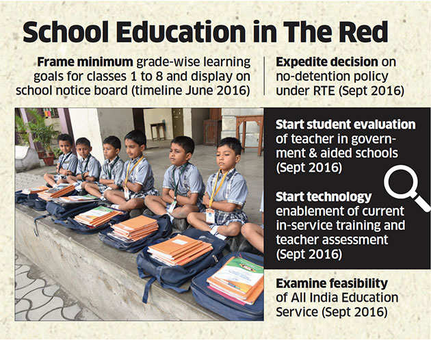 HRD Ministry falls behind schedule in the improvement of school education