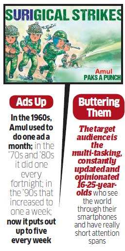 Amul Girl turns 50: Meet the three men who keep her going