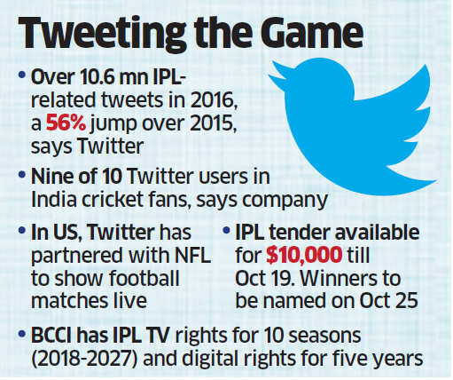 Twitter joins race for IPL digital rights