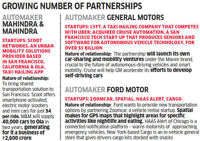 Auto companies turn to startups for better ideas