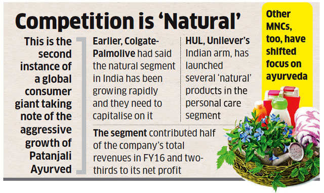 Unilever admits to new competition in Patanjali