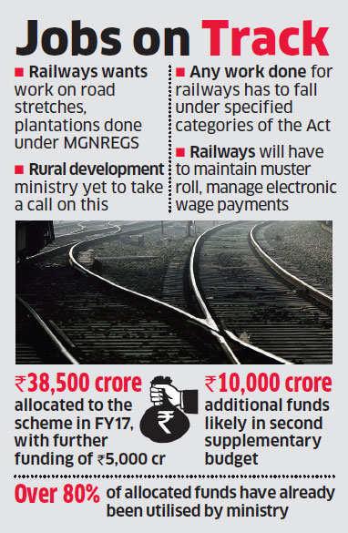 Railways proposes construction work under rural jobs scheme