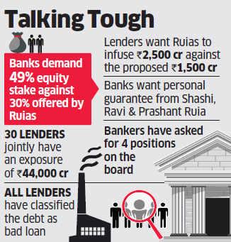 Lenders set stiff terms for debt recast of Essar Steel