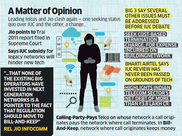 IUC latest point of conflict between incumbents and Jio