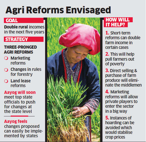 Niti aayog drawing up blueprint for reforms in the farming sector