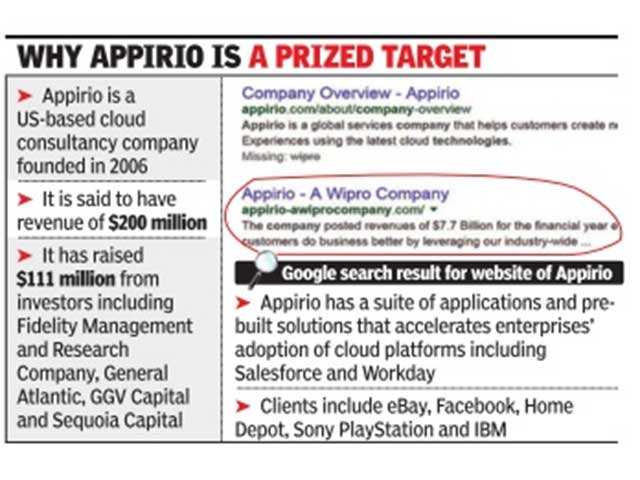 Wipro may have acquired US firm Appirio for over $400m