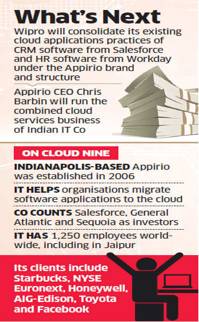 Wipro to buy Appirio cloud services for $500 million, acquisition expected to be completed in December
