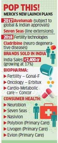 Merck merges pharma, consumer health units; aims to ramp up businesses