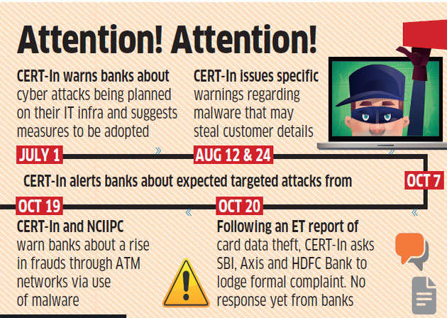 CERT-In had instructed banks on October 7 to stay alert in wake of surgical strikes