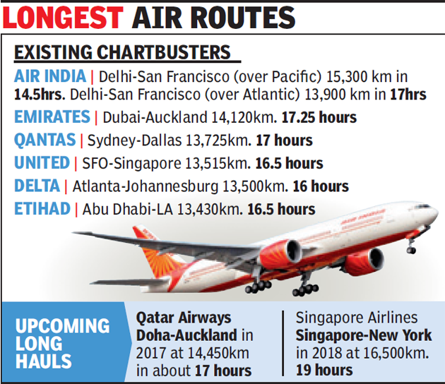 Flights From Sfo To Delhi All The Best Flight In - The 14 longest non stop flights in the world