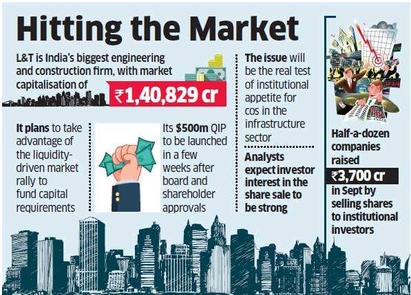 L&T plans to raise $500 million via QIP