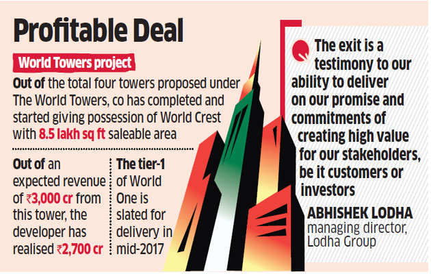 HDFC Property Fund makes Rs 1,500 cr exit from Lodha Group's