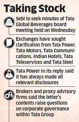 Sebi to look into Tata-Mistry saga for possible breach of corporate governance rules