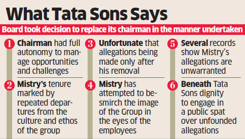 Cyrus Mistry has damaged the group's image in the eyes of 6 lakh-plus employees: Tata