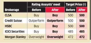 Brokerages retain Tata Steel ratings post analyst meet