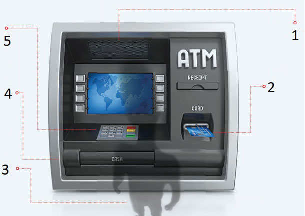 Credit, debit card frauds and how you can avoid them