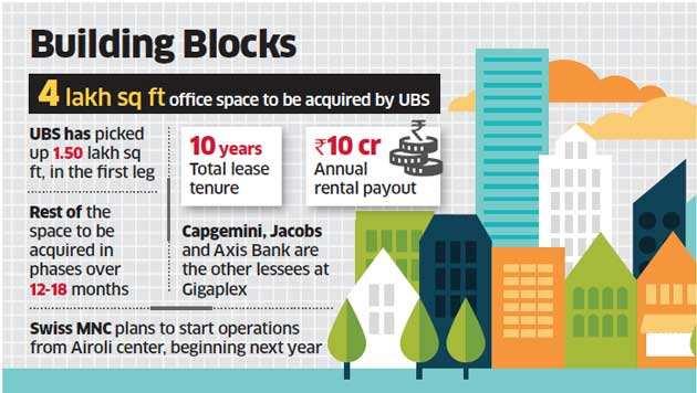 UBS to lease big office space in K Raheja's SEZ in Navi Mumbai