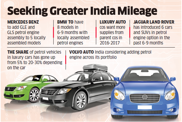 Diesel Getting A Bad Name Luxe Auto Cos Introduce Petrol Variants