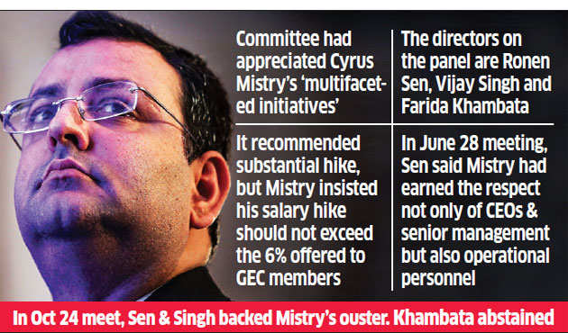 New angle to Mistry-Tata spat: Tata Sons board's remuneration panel had lauded ex-chairman's performance in June
