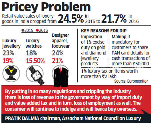 Sales of high-end items take a hit this festive season, thanks to black money drive