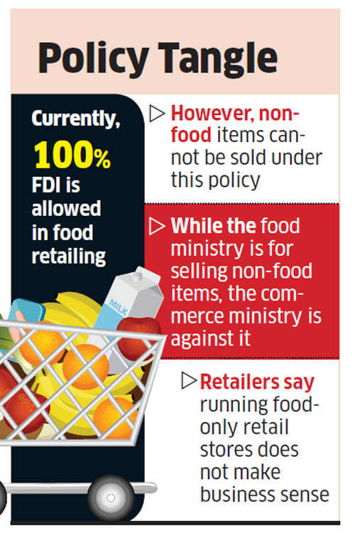 Walmart drops plan for food-only stores in India