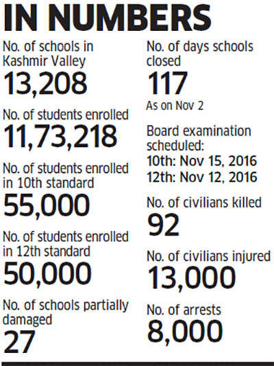 Education is badly hit in the current wave of unrest in Kashmir