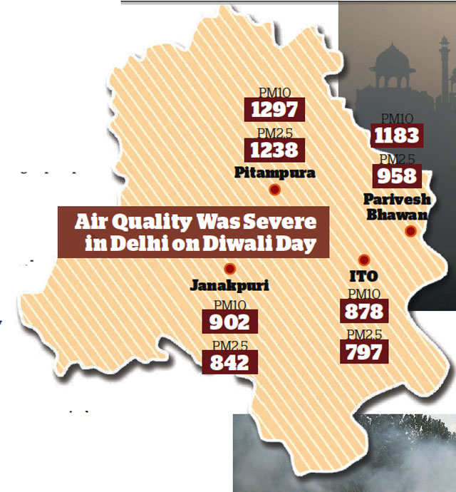 What the government should do to tackle the Delhi smog