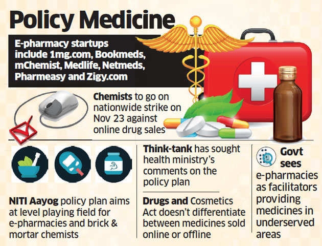 Government working on a policy for e-pharmacy startups