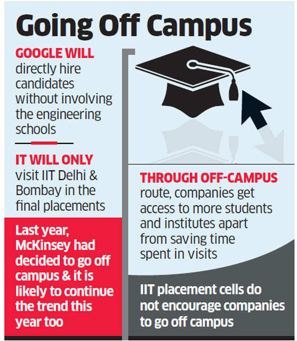 For the first time in almost a decade, Google to give placements a miss at most IITs