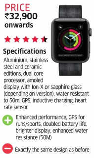 Apple Watch Series 2 review: For iPhone users, this is just up your street